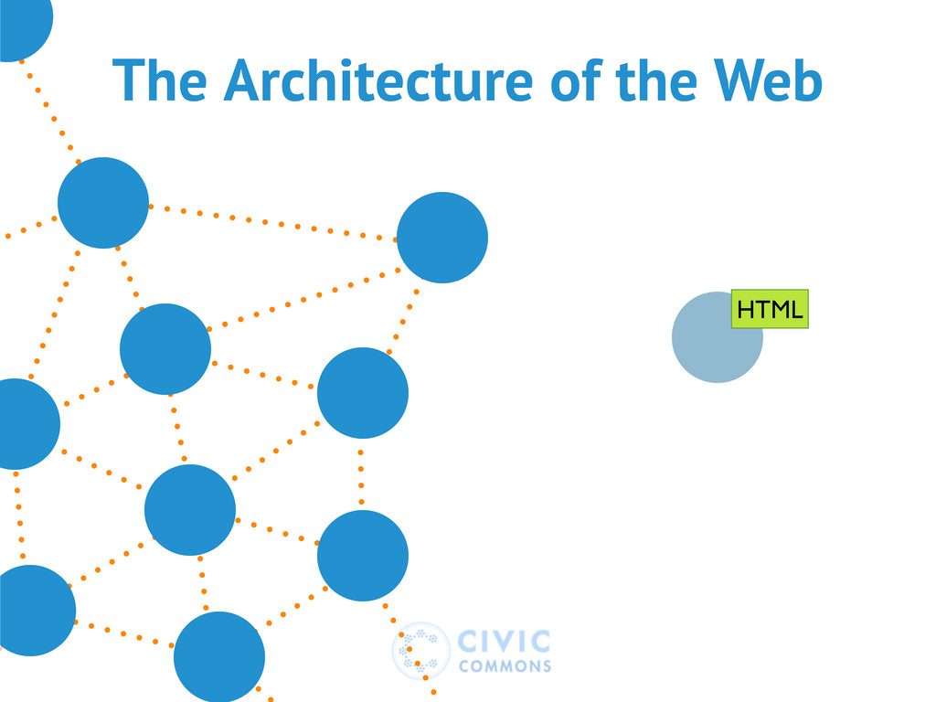 The Architecture of the Web HTML