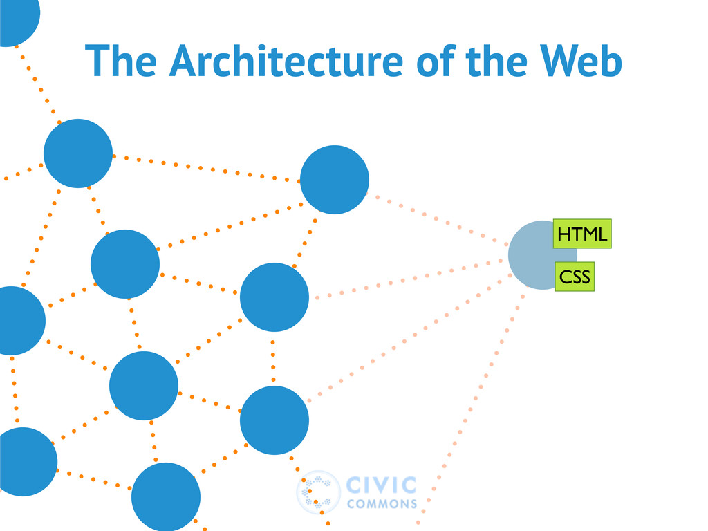 The Architecture of the Web HTML CSS