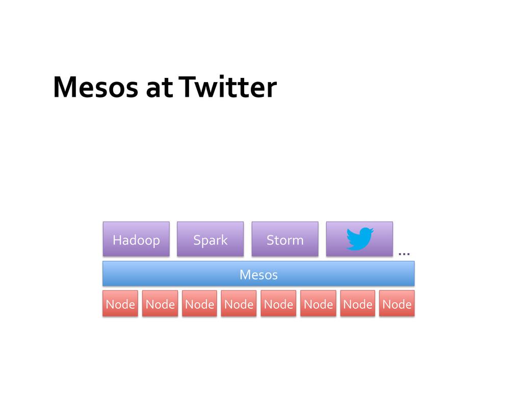 Mesos at Twitter  Mesos  Node  N...