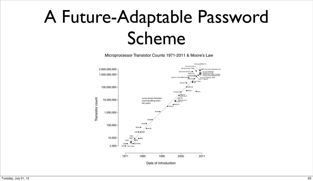 A Future-Adaptable Password Scheme 65 Tuesday, ...