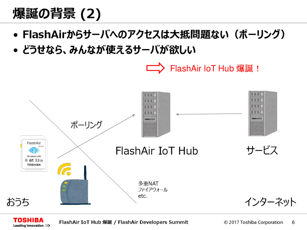 © 2017 Toshiba Corporation 6 • FlashAirからサーバへのア...