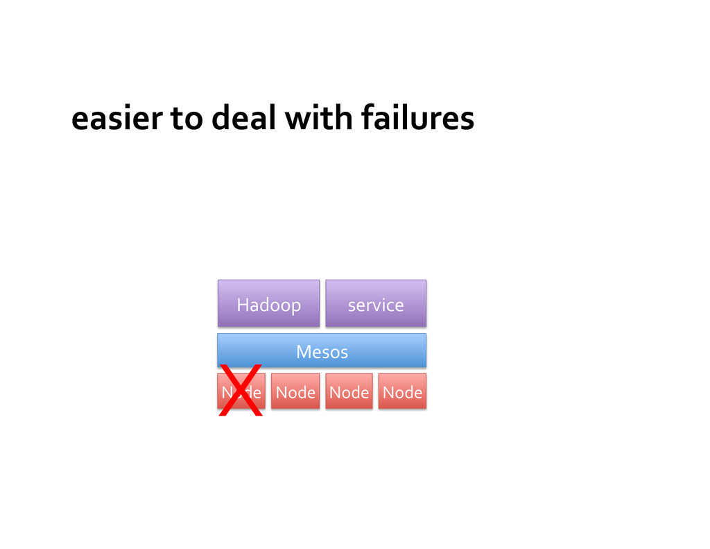 easier to deal with failures  Me...