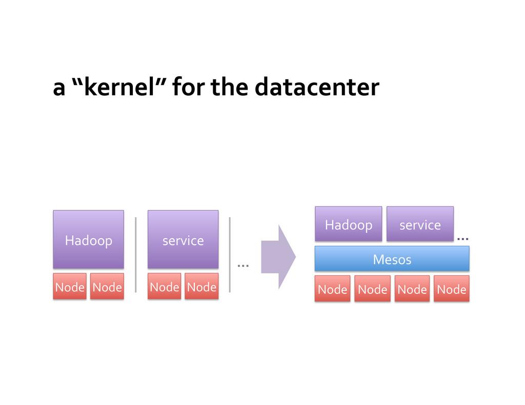 "a ""kernel"" for the datacenter  M..."