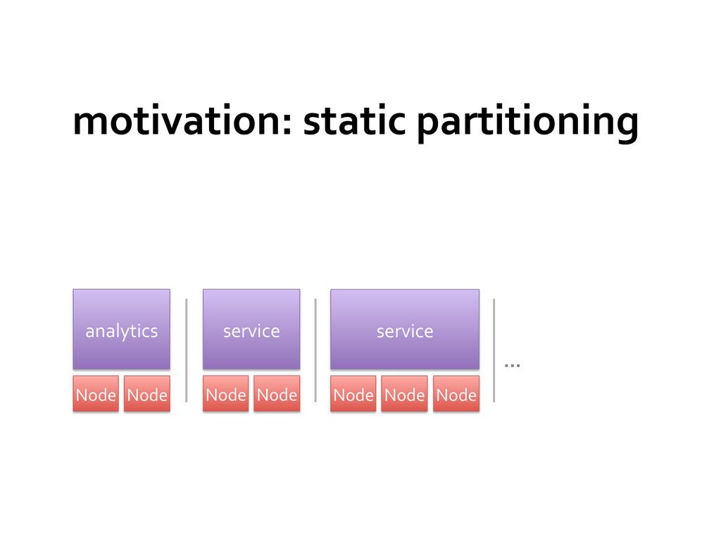 motivation: static partitioning  Node...