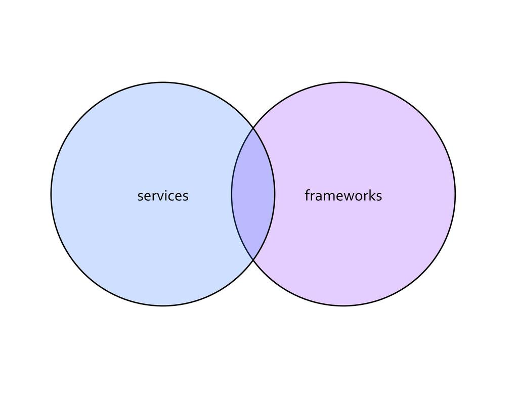 frameworks  services