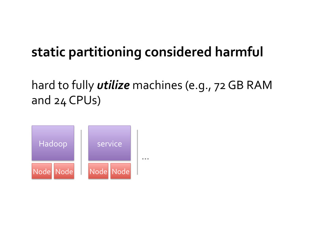 static partitioning considered harmful...