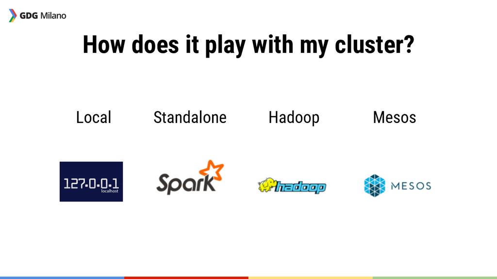 How does it play with my cluster? Local Standa...