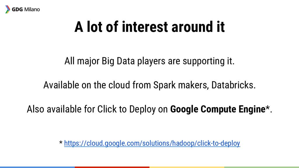A lot of interest around it  All major Big Da...