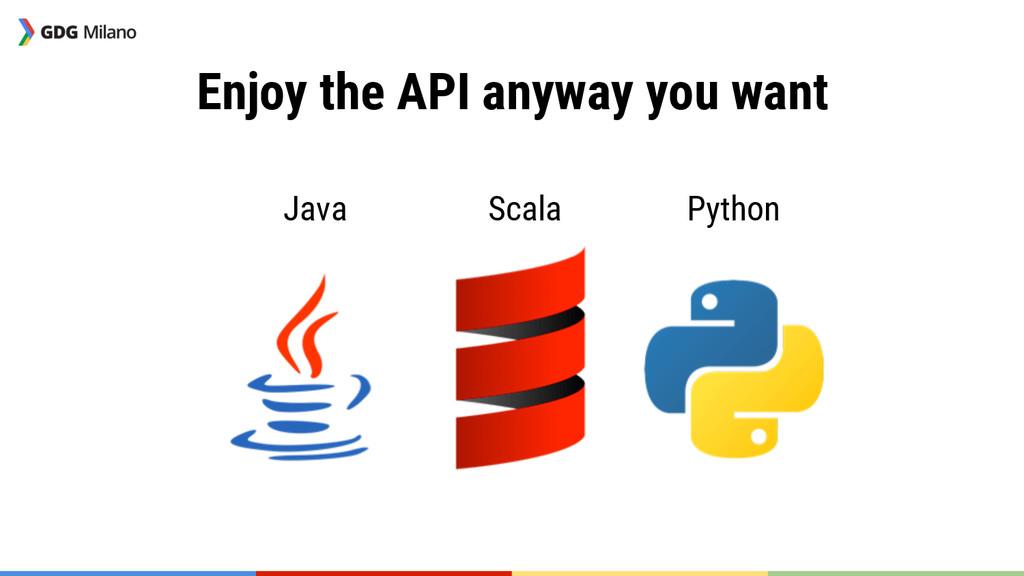 Enjoy the API anyway you want  Java Scala Pyt...
