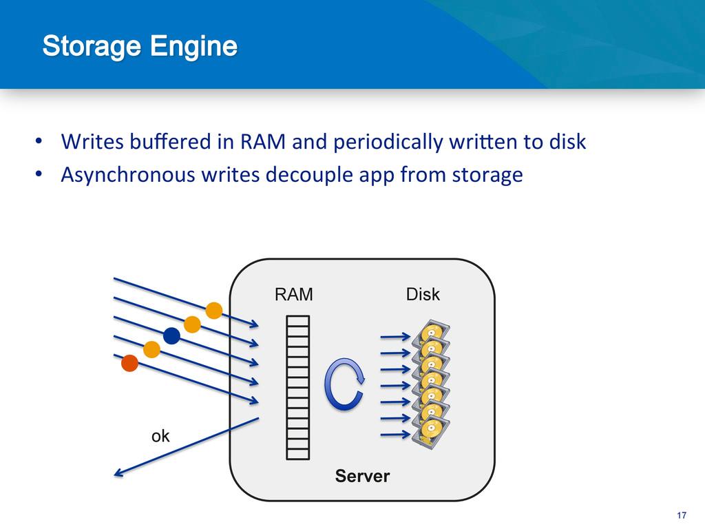 17 Server • Writes buffered in RAM ...