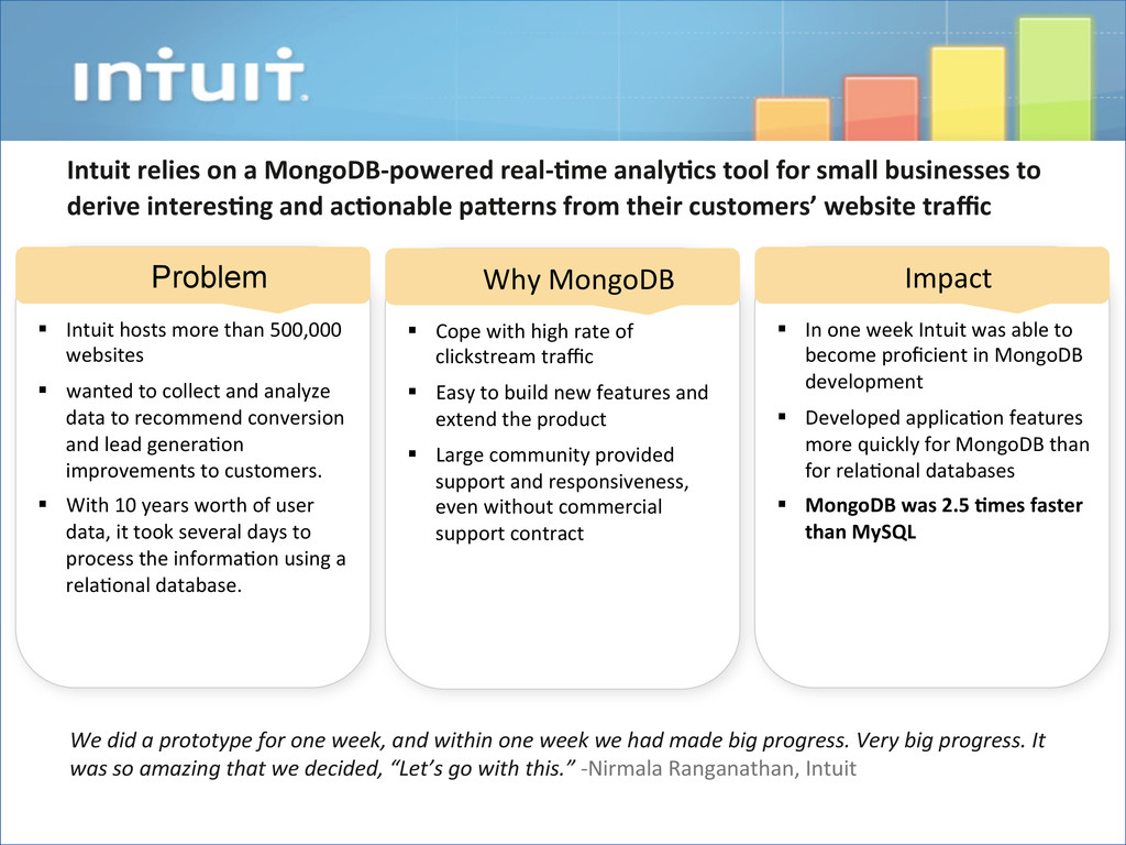 23 § Intuit hosts more than 500,0...