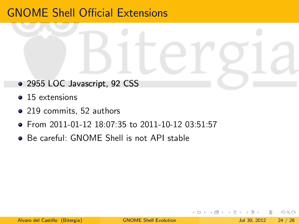 GNOME Shell Official Extensions 2955 LOC Javascri...