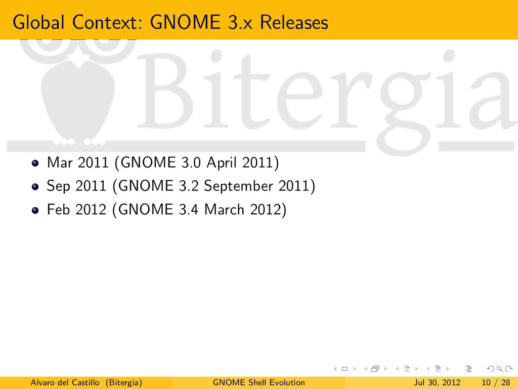 Global Context: GNOME 3.x Releases Mar 2011 (GN...