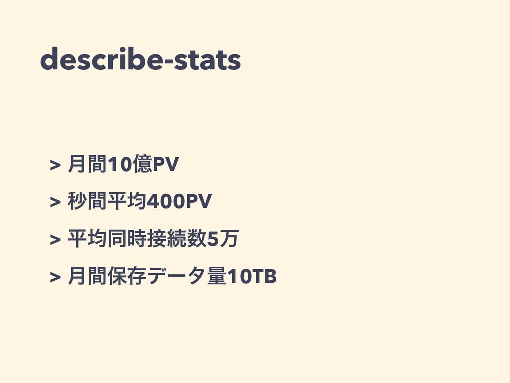 describe-stats > ݄ؒ10ԯPV > ඵؒฏۉ400PV > ฏۉಉଓ5...