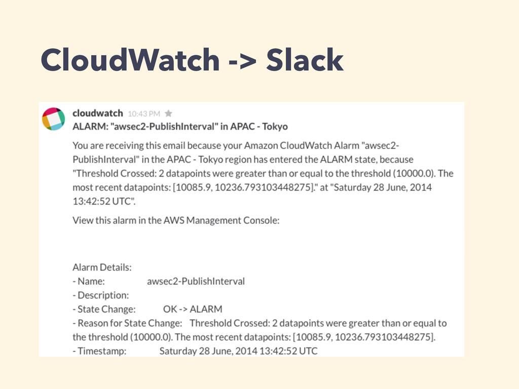 CloudWatch -> Slack