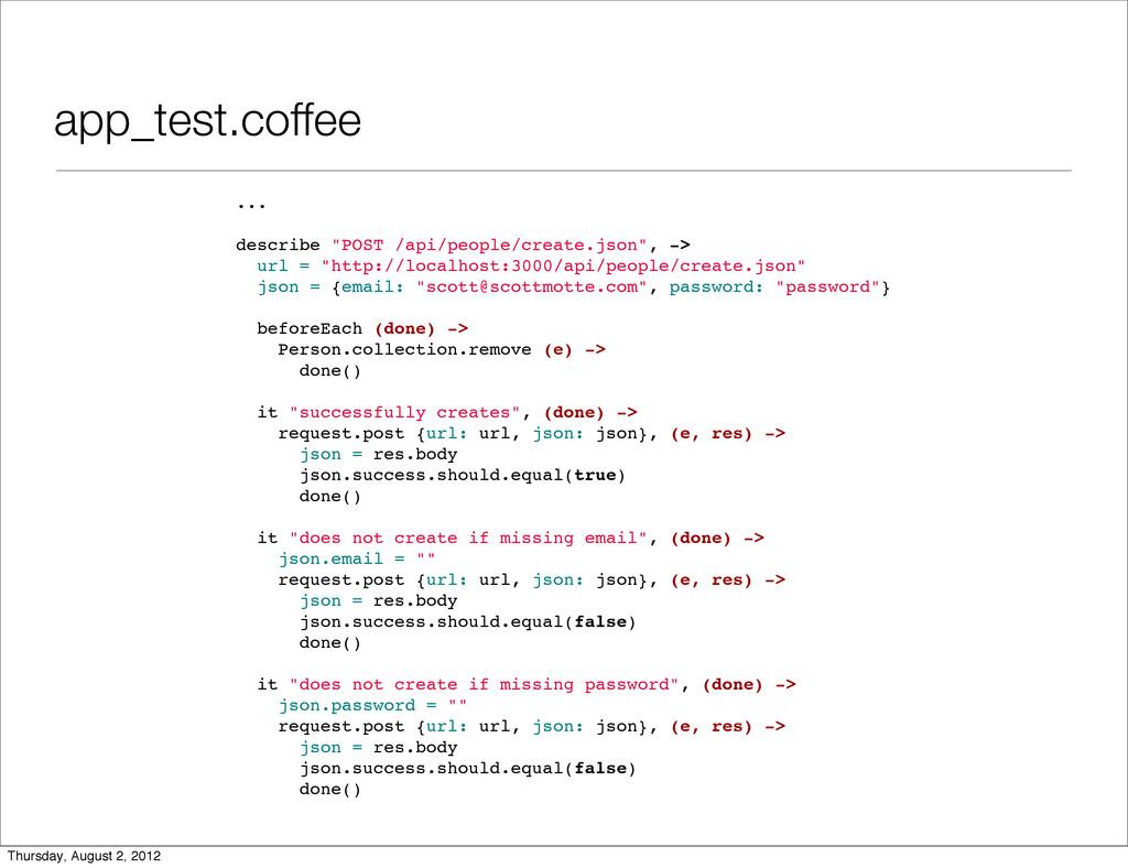 "app_test.coffee ... describe ""POST /api/people/..."