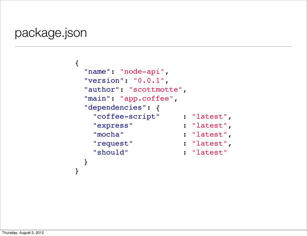 """package.json { """"name"""": """"node-api"""", """"version"""": """"..."""