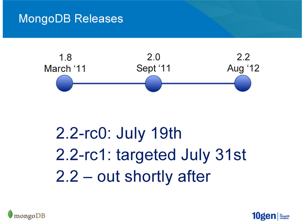 MongoDB Releases 2.2 Aug '12 2.0 Sept '11 1.8 M...