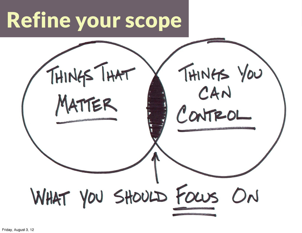 Refine your scope Friday, August 3, 12