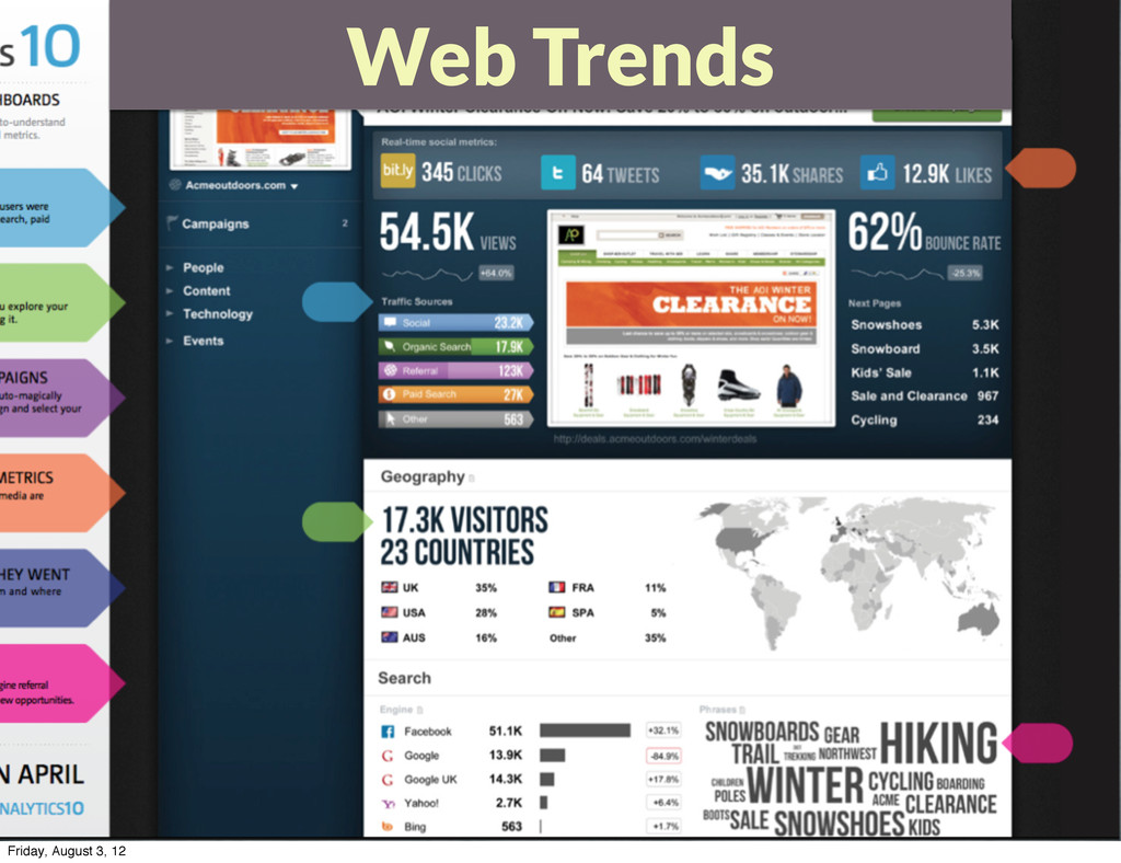 Web Trends Friday, August 3, 12