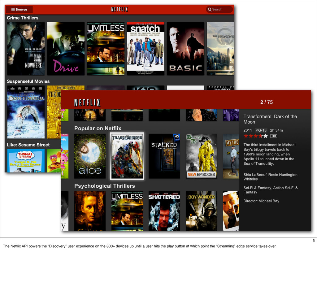 """5 The Netflix API powers the """"Discovery"""" user ex..."""