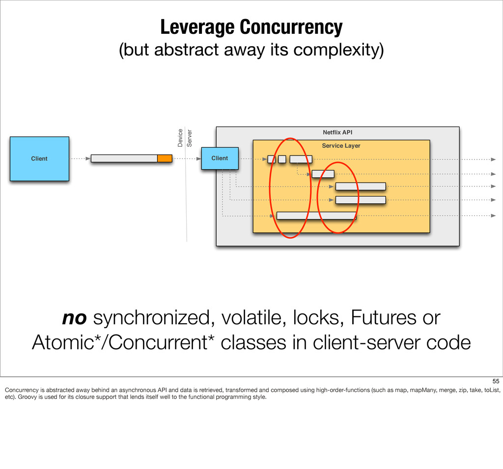 Leverage Concurrency (but abstract away its com...