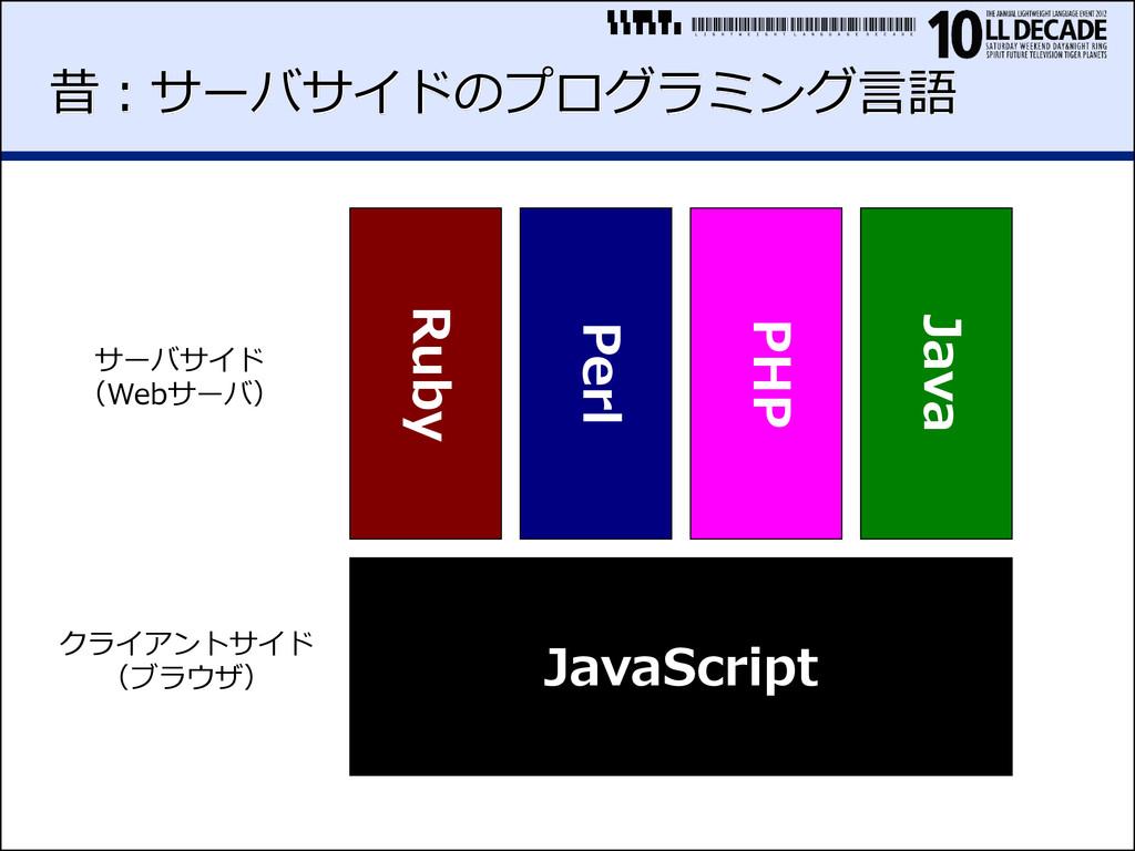 LIGHTWEIGHTLANGUAGEDECADE 昔:サーバサイドのプログラミング言語 Ja...