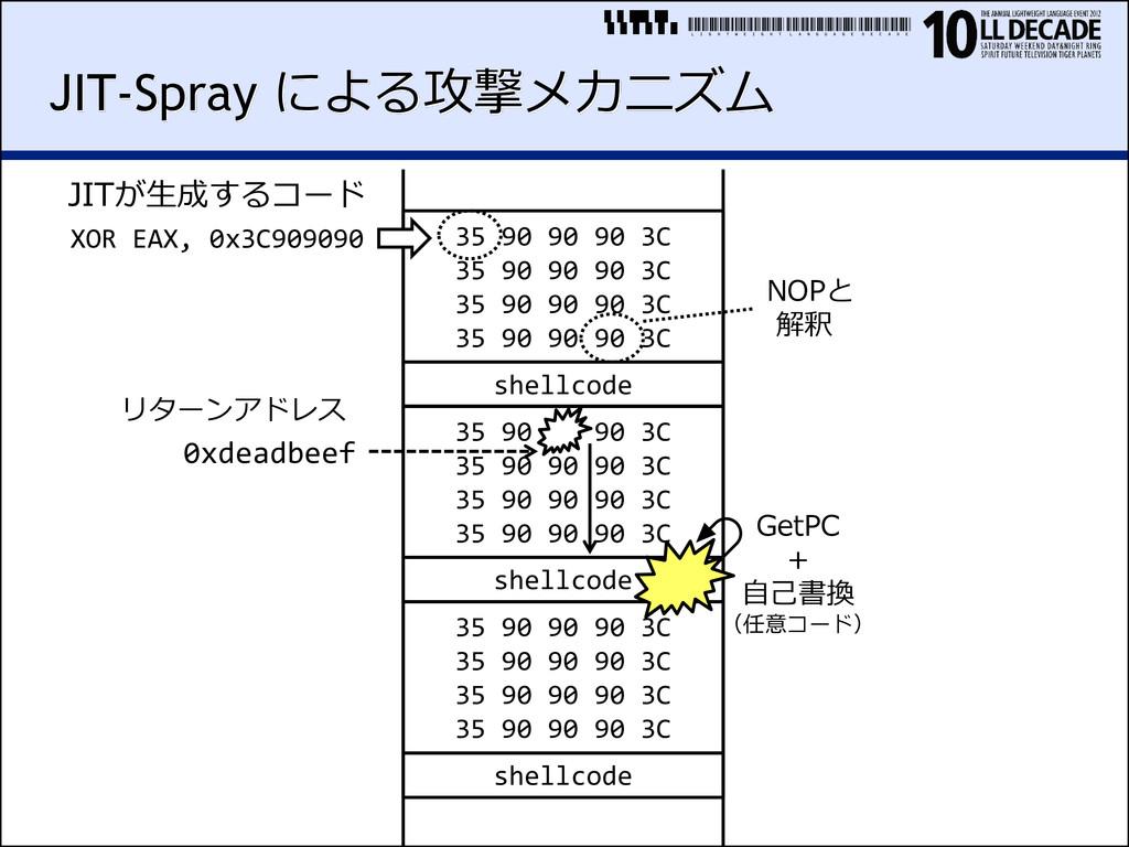 LIGHTWEIGHTLANGUAGEDECADE JIT-Spray による攻撃メカニズム ...
