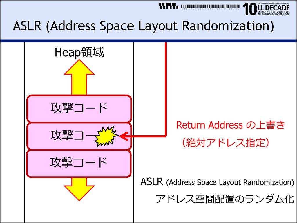 LIGHTWEIGHTLANGUAGEDECADE ASLR (Address Space L...