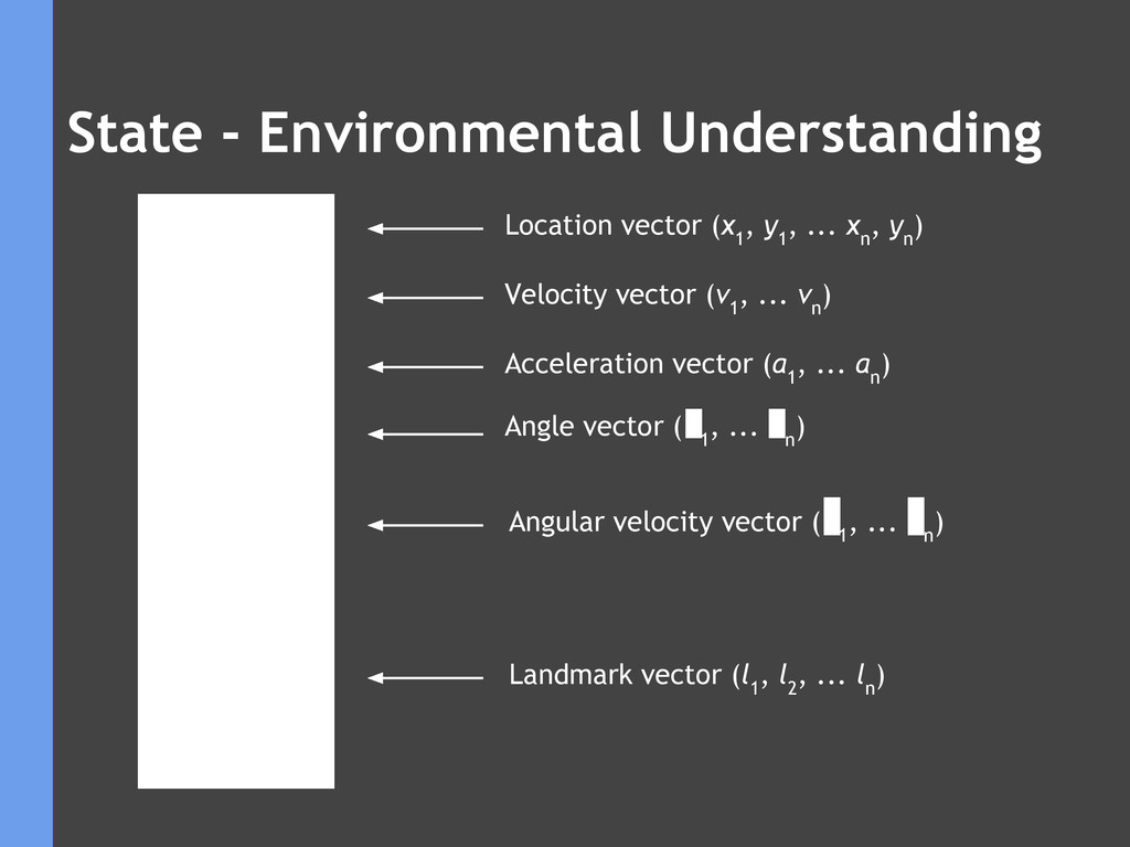 State - Environmental Understanding Location ve...