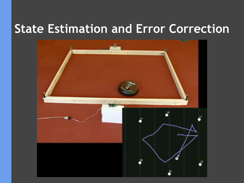 State Estimation and Error Correction