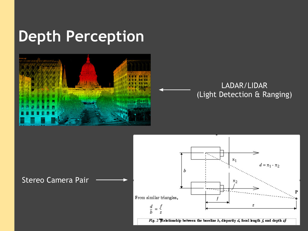 Depth Perception LADAR/LIDAR (Light Detection &...