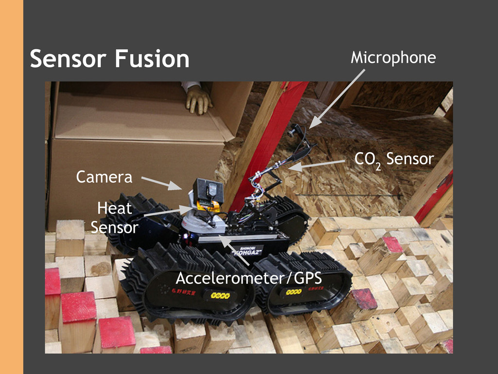 Sensor Fusion Microphone CO 2 Sensor Camera Hea...