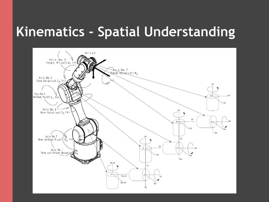 Kinematics - Spatial Understanding