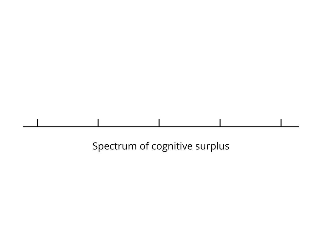 Spectrum of cognitive surplus