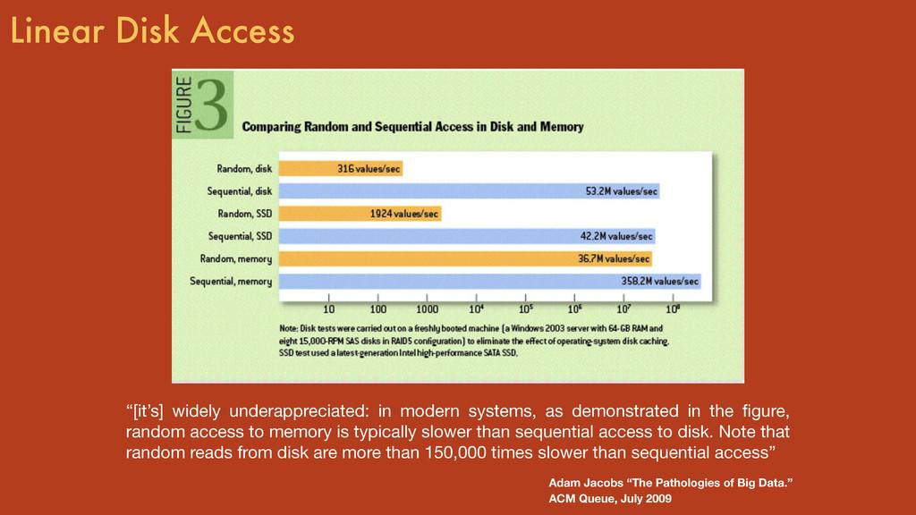 "Linear Disk Access ""[it's] widely underapprecia..."