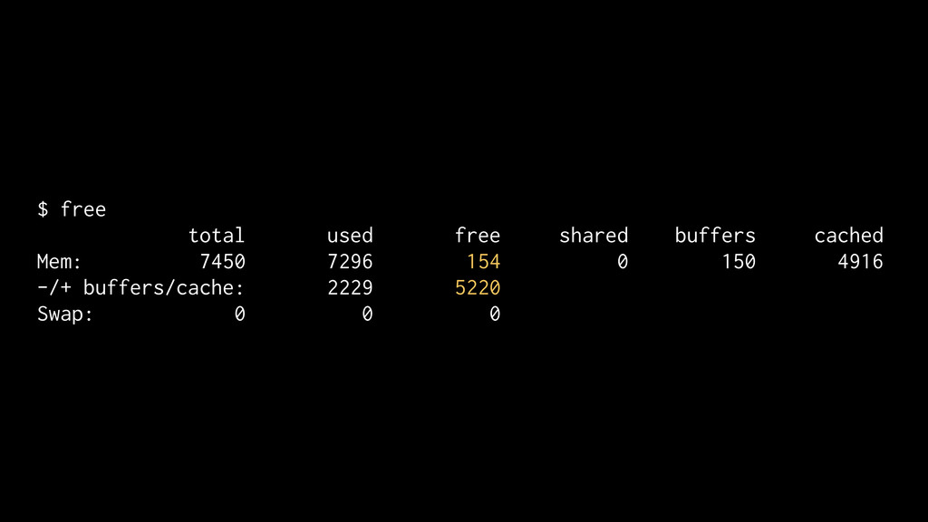 $ free total used free shared buffers cached Me...