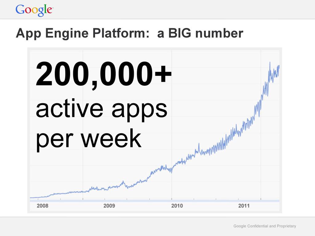 Google Confidential and Proprietary App Engine ...