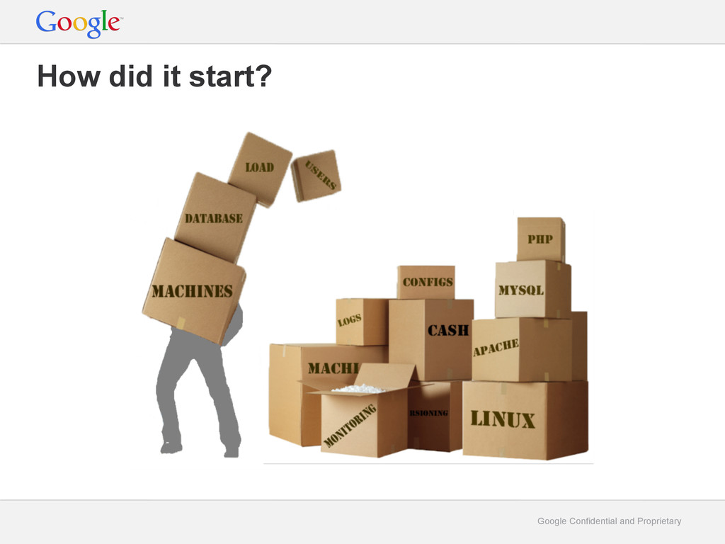 Google Confidential and Proprietary How did it ...