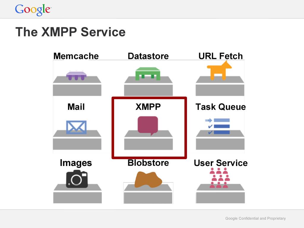 Google Confidential and Proprietary The XMPP Se...
