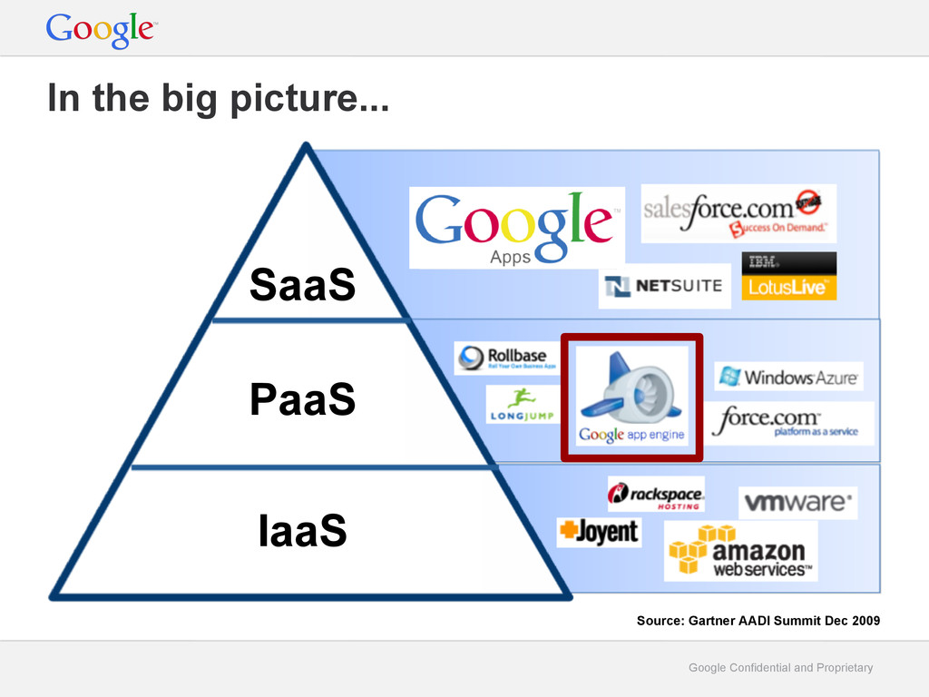 Google Confidential and Proprietary In the big ...