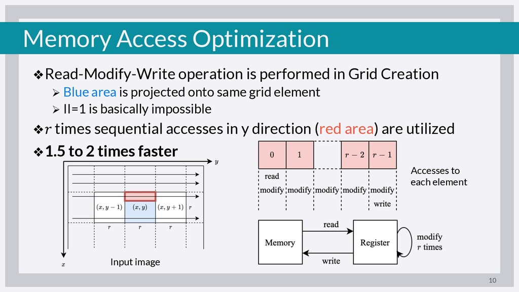 Memory Access Optimization ❖Read-Modify-Write o...