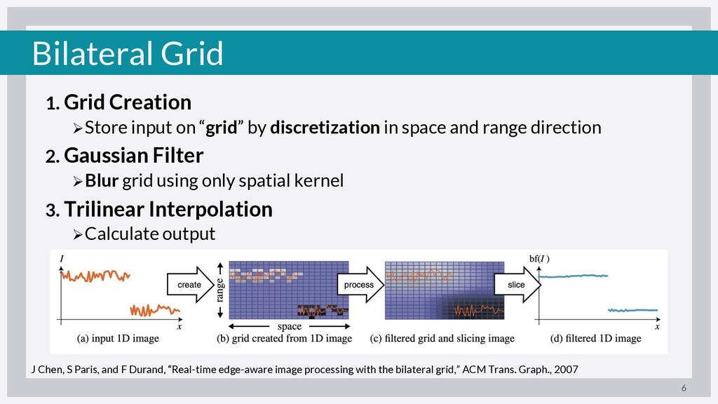 Bilateral Grid 1. Grid Creation ØStore input on...