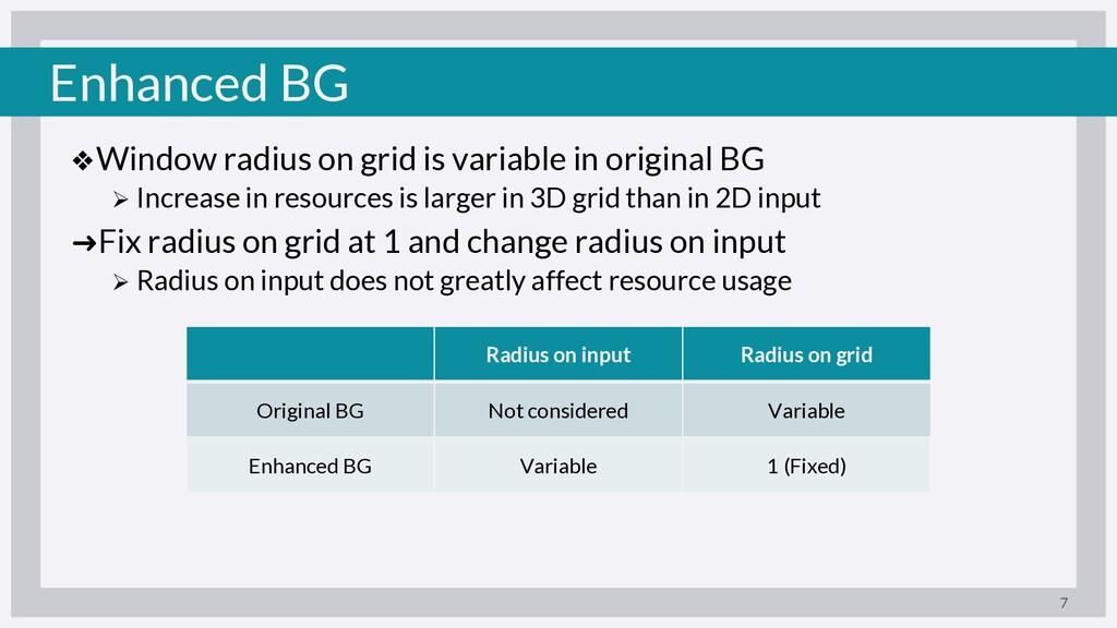 Enhanced BG ❖Window radius on grid is variable ...