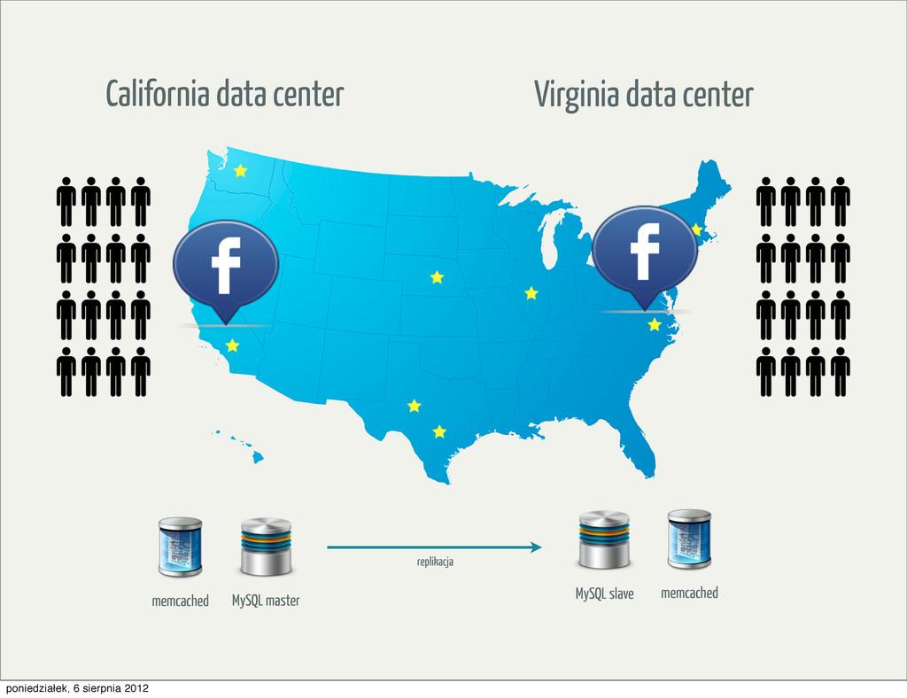 California data center Virginia data center MyS...