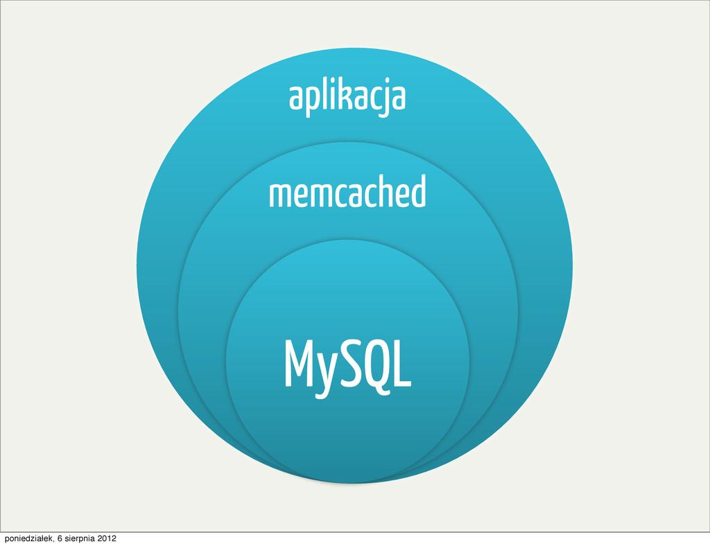 memcached MySQL aplikacja poniedziałek, 6 sierp...