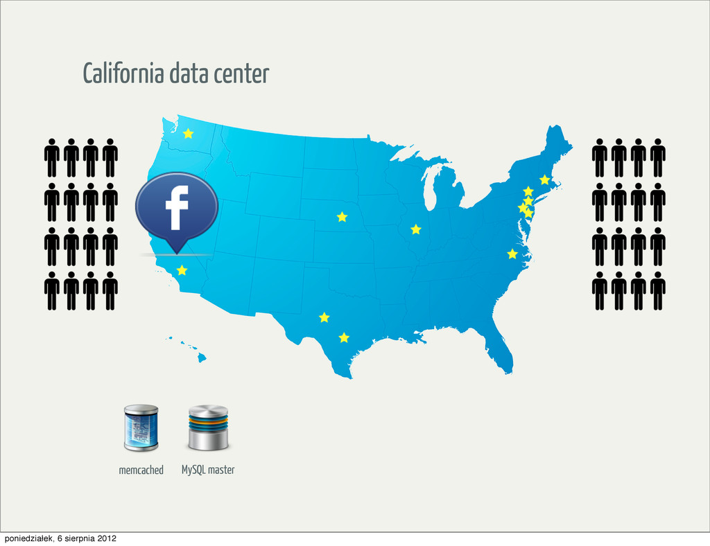 California data center MySQL master memcached p...
