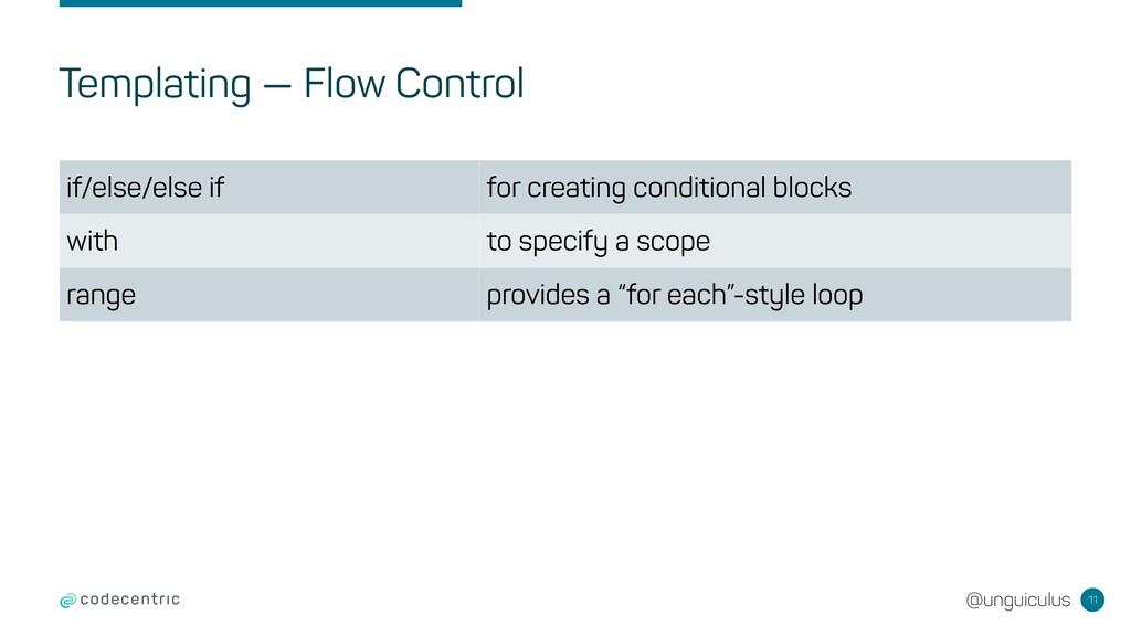 @unguiculus Templating — Flow Control 11 if/els...