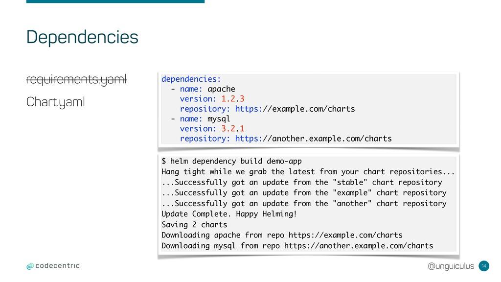 @unguiculus Dependencies 14 dependencies: - nam...