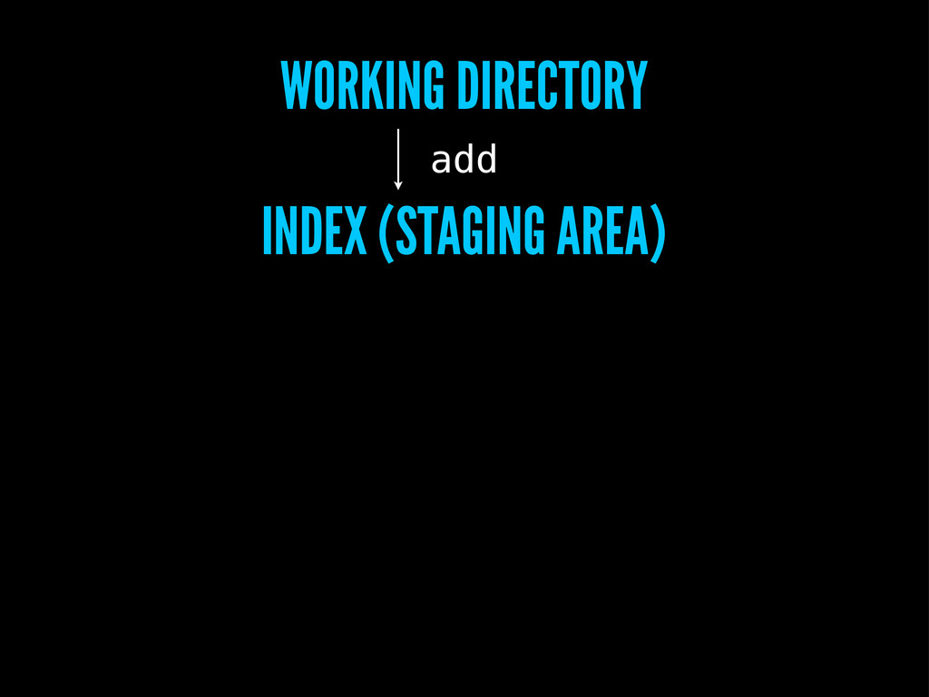 WORKING DIRECTORY INDEX (STAGING AREA) add